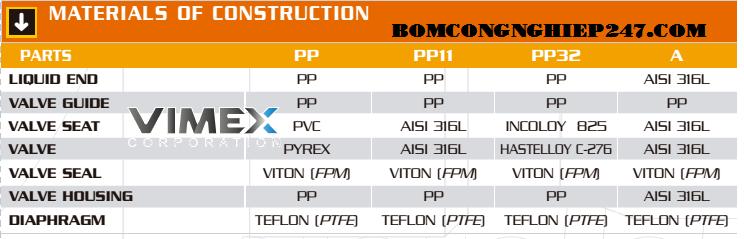 bang-vat-lieu-phu-kien-bom-mb