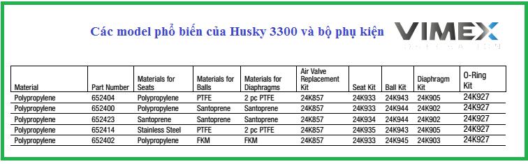 husky-3300-cac-model