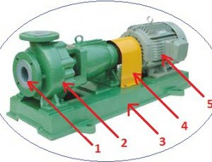 ihf-series-fluorine-plastic-chemical-pump