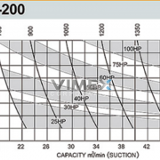 may-thoi-khi-longtech-200-1